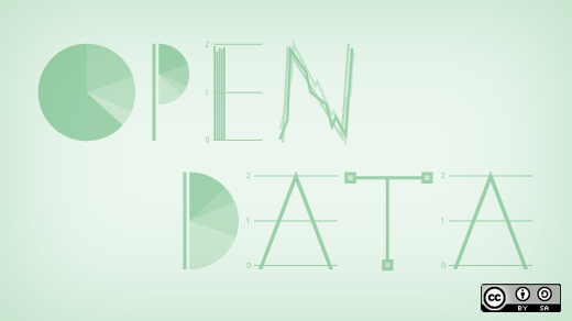 Things I'm excited about #1: Open data